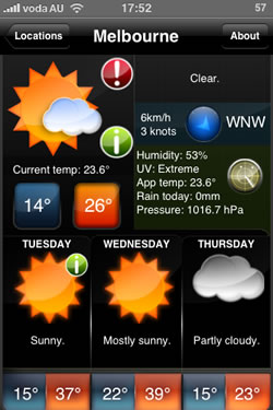 Melbourne 39 degrees