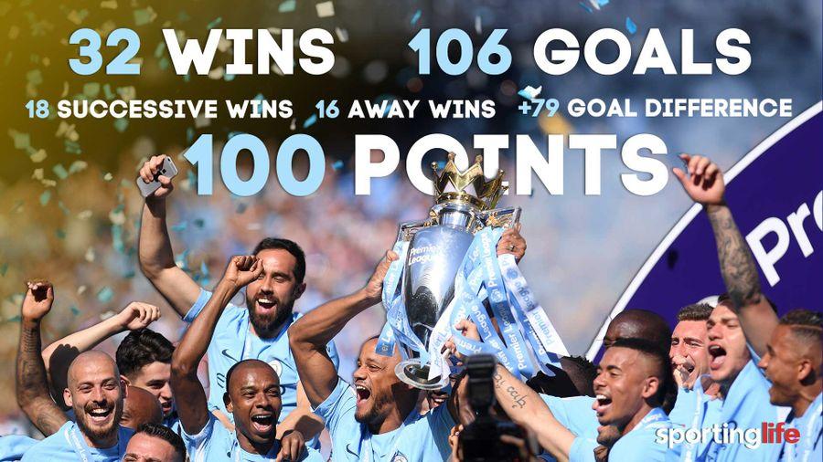 Premier League records Man City broke this season
