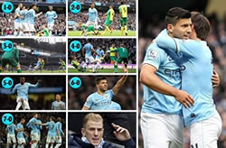 Manchester City 7-0 Norwich